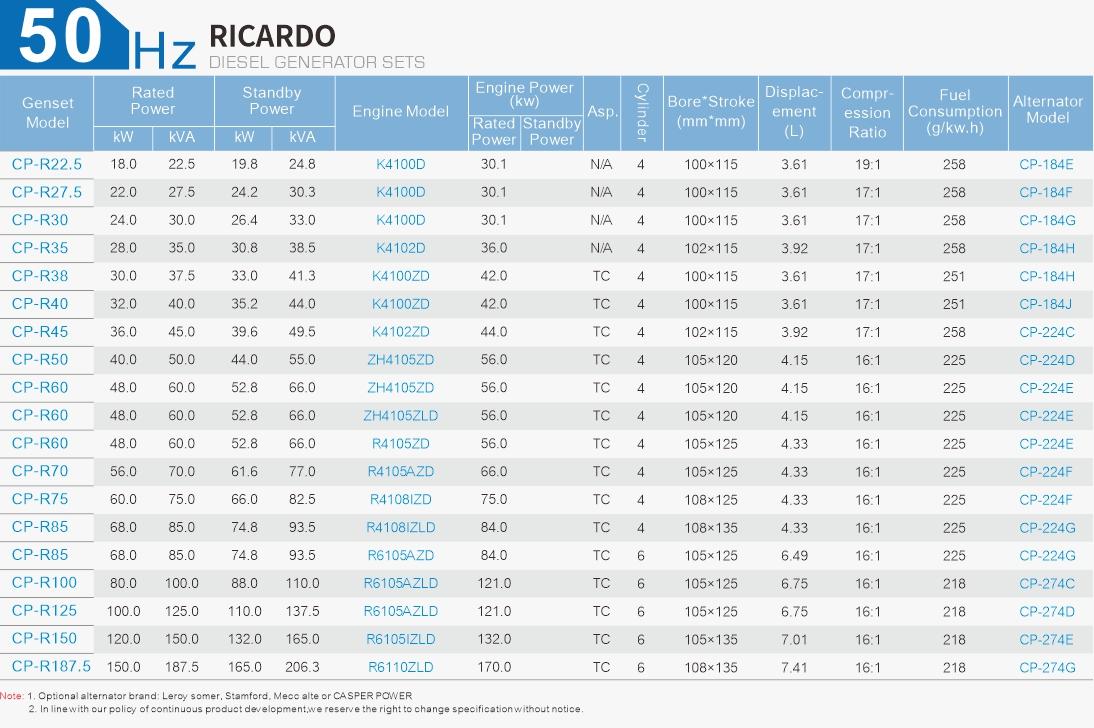 13 RICARDO 50.jpg